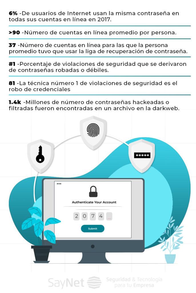 Autenticación de Factor múltiple: Las herramientas de Autenticación de Factor múltiple se han convertido en la mejor opción en cuestión de ciberseguridad.